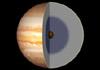 Jádro Jupiteru