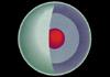 Nitro Uranu