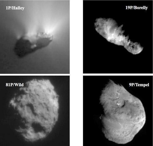 Jadrá komét, ktoré navštívili kozmické sondy. Jadrá navštívené sondami mali rôzne nepravidelné tvary a pripomínali povrchy asteroidov, s náznakmi impaktných kráterov. Iba niekoľko percent aktívneho povrchu, ktorý sublimuje, postačuje na vytvorenie komy a chvostu kométy.