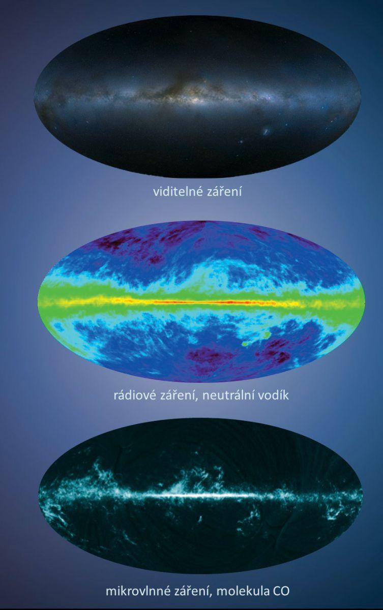 Obrázek 1: Mléčná dráha na různých vlnových délkách. První mapa zobrazuje naší Galaxii ve viditelném světle (Axel Mellinger), druhá mapa zobrazuje rozložení neutrálního vodíku, resp. teplé neutrální látky (LAB survey) a třetí mapa zobrazuje mikrovlnné záření na molekule CO, resp. molekulová mračna (Planck).