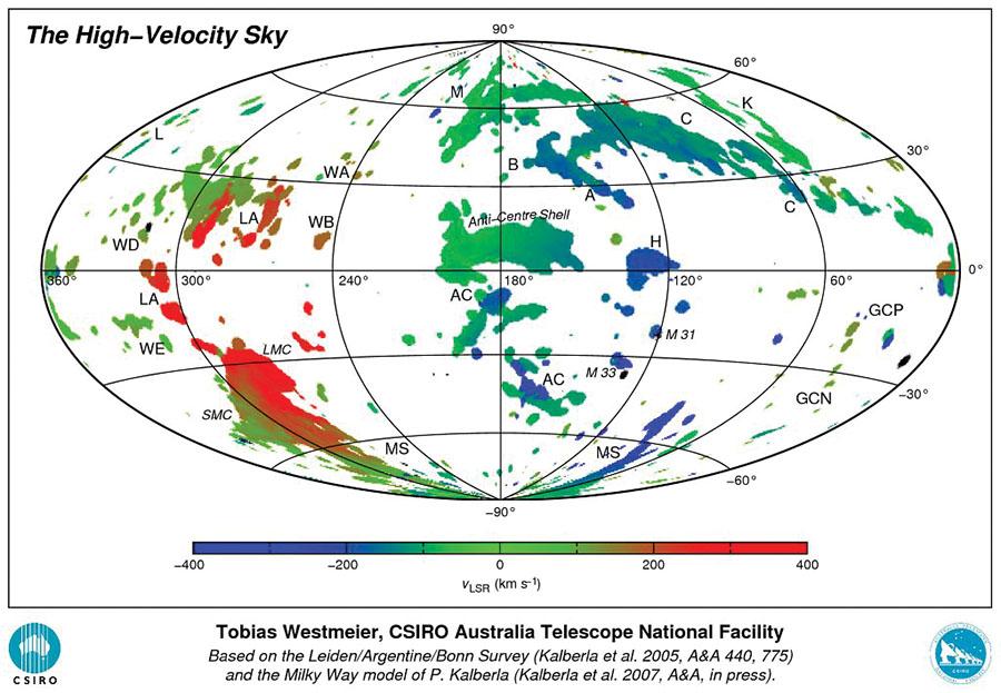 Rozložení oblaků s vysokou rychlostí na obloze. Barevná škála znamená měřenou radiální rychlost objektů vůči Slunci. Rovník na obrázku (0° šířky) odpovídá galaktickému rovníku, galaktické centrum je na obou krajích (0°= 360° délky). V levé dolní části jsou viditelné obě Magellanova mračna (LMC a SMC), od nich se táhne dlouhý pás hmoty s označením MS (Magellanův proud).