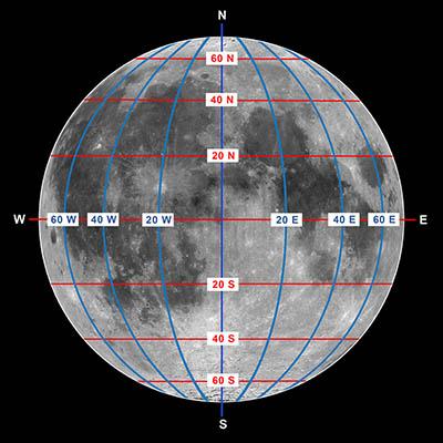 Obrázek 2: Základní souřadnicová síť na mapách Měsíce. Kompozice: Pavel Gabzdyl.
