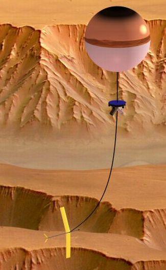 Balón na Marsu