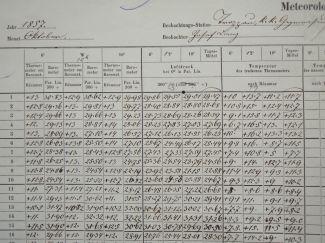 Nejstarší dostupný výkaz pravidelných klimatologických pozorování z roku 1857 z Opavy