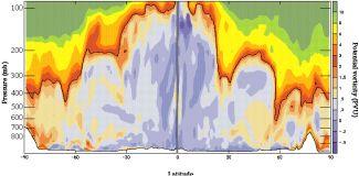 Realistický profil dynamické tropopauzy definované pomocí gradientu potenciální vorticity